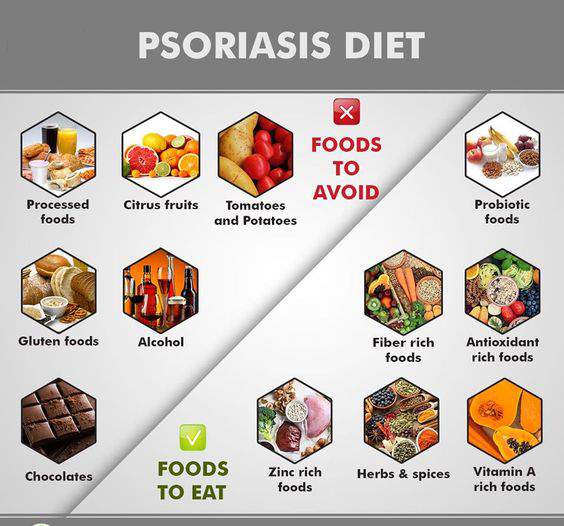 Notes for people with psoriasis
