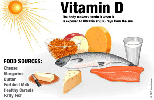 Get vitamin D from food